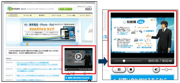 トップページのファーストビューなど、目立つ位置で動画を訴求できるとベスト トップページのファース