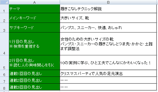 エクセルを使った企画の検討法