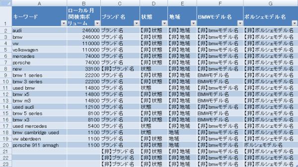 キーワード調査――カテゴリを使って実用性を高める(後編 Excelの配列数式を使ったデータ整理) Moz