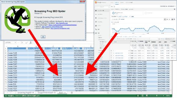 Moz - SEOとインバウンドマーケティングの実践情報 Webコンテンツ監査のためにGoogleアナリティクスとScreaming FrogのデータをExcelで簡単に統合する方法