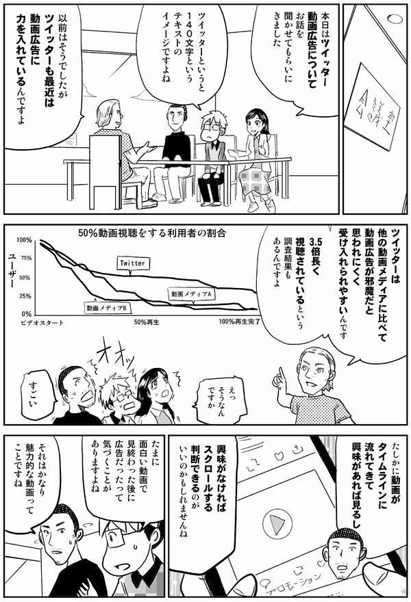 100 twitter 動画