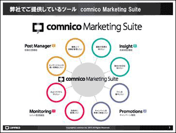 comnico Marketing Suite
