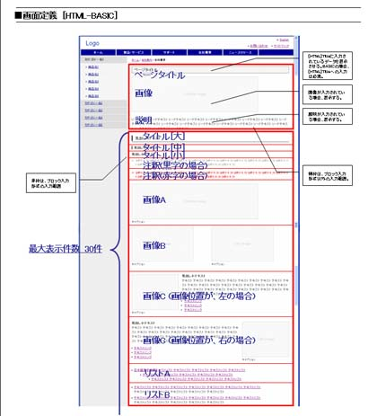 アセット(データ)設計書の例3 Copyright © 2005 KINOTROPE, INC. All rights reserved.
