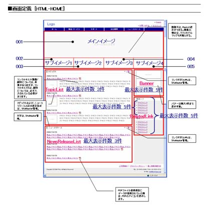 アセット(データ)設計書の例5 Copyright © 2005 KINOTROPE, INC. All rights reserved.
