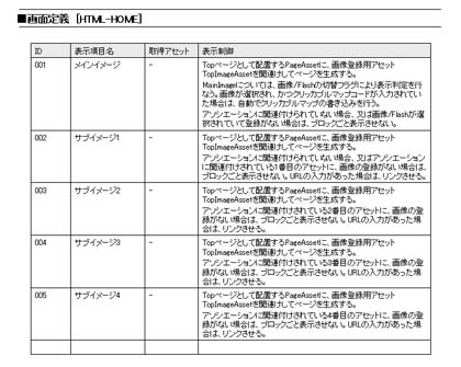 アセット(データ)設計書の例6 Copyright © 2005 KINOTROPE, INC. All rights reserved.