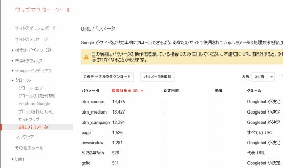 会社 相談 vivi 逆 seo 対策 ニャース 株式