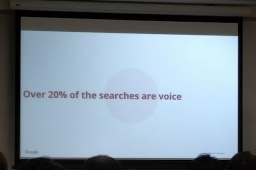 Over 20% of the searches are voice