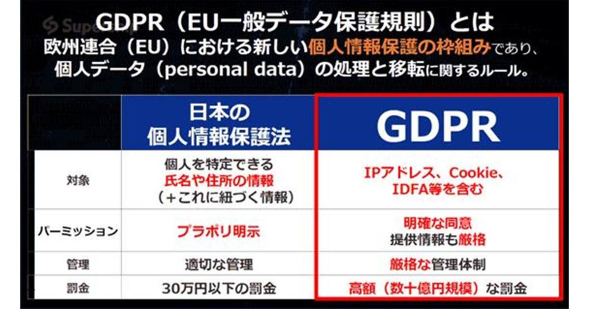 740423b9088ba8 「GDPR」「ITP 2.0」「アドフラウド」がターゲティング広告に与える影響、その現状と未来を探る | Web広告研究会セミナーレポート |  Web担当者Forum